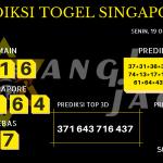 data singapore 2020, prediksi singapore hari ini 2020, keluaran singapore 2020, pengeluaran singapore 2020, paito singapore 2020